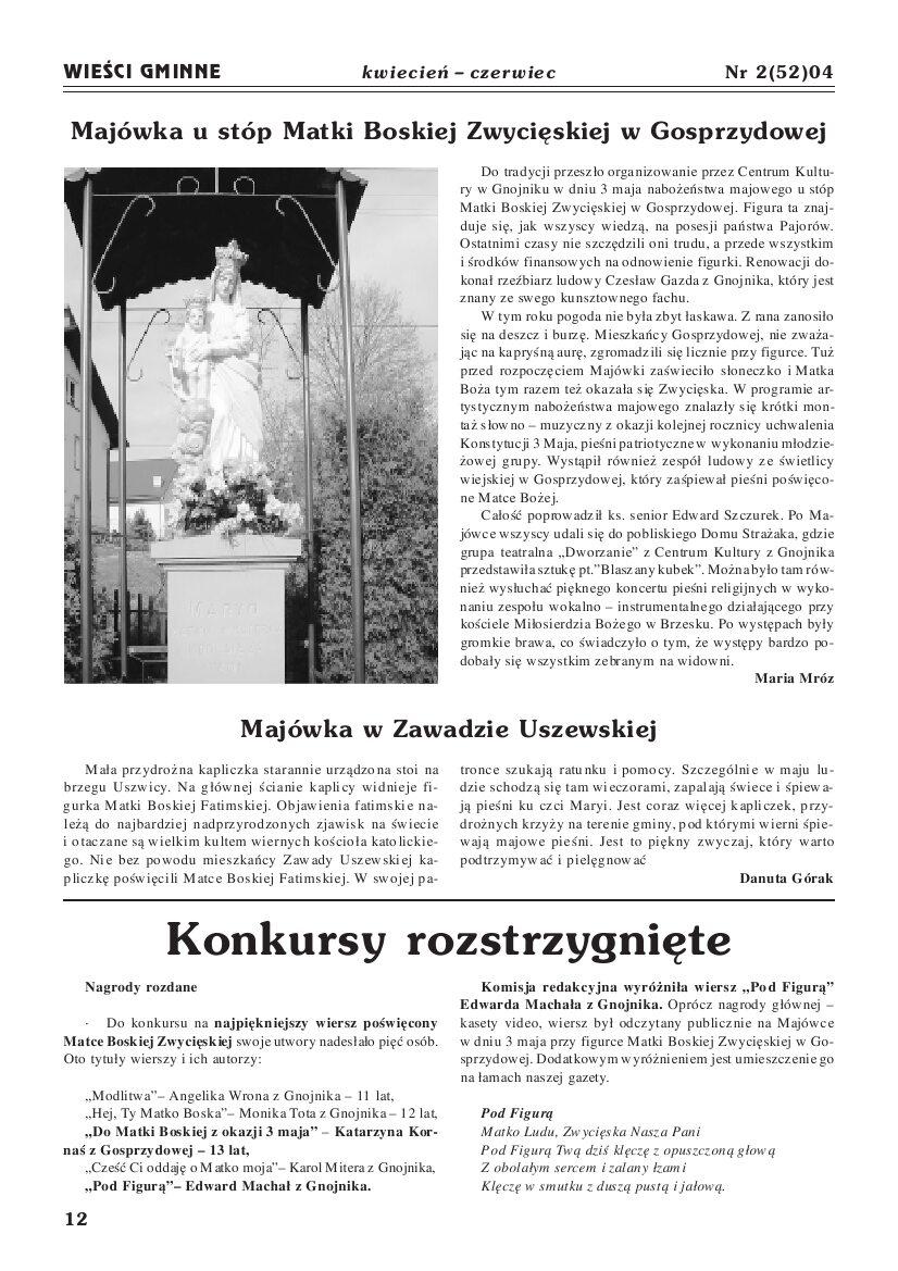2004 Kwiecień Czerwiec Centrum Kultury W Gnojniku